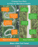 Infographic - Choose Your Path to Audit Prep